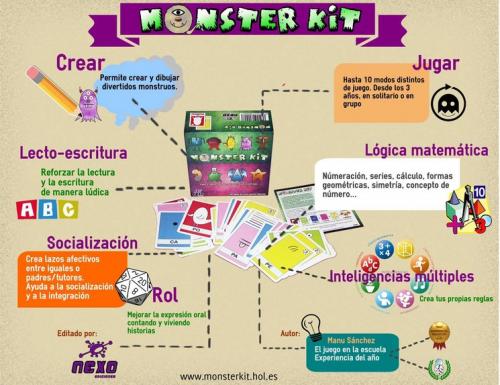 Monster Kit (Segunda Edicion)